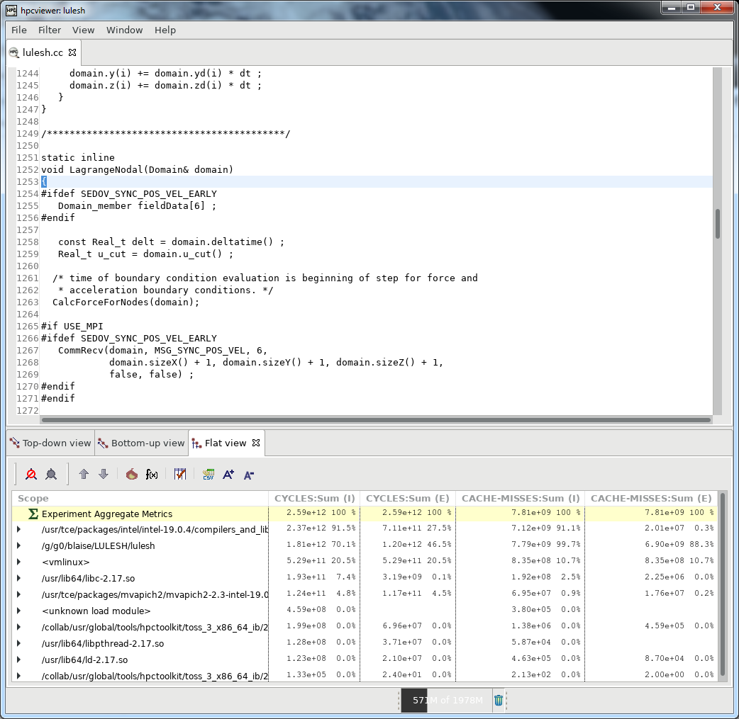 hpcviewer example