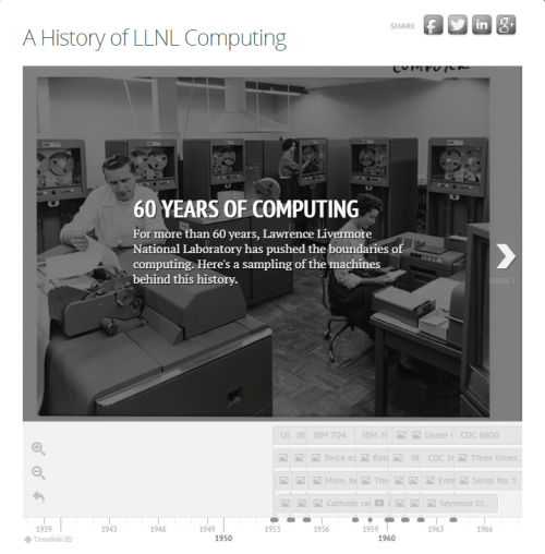 Screenshot showing the history of LLNL computing iFrame