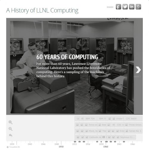 Screenshot showing the history of LLNL computing iFrame