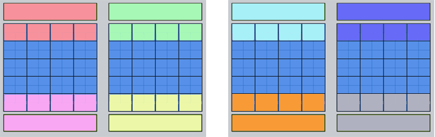 Example of 2 nodes, 4 resource sets per node, 8 resource sets total