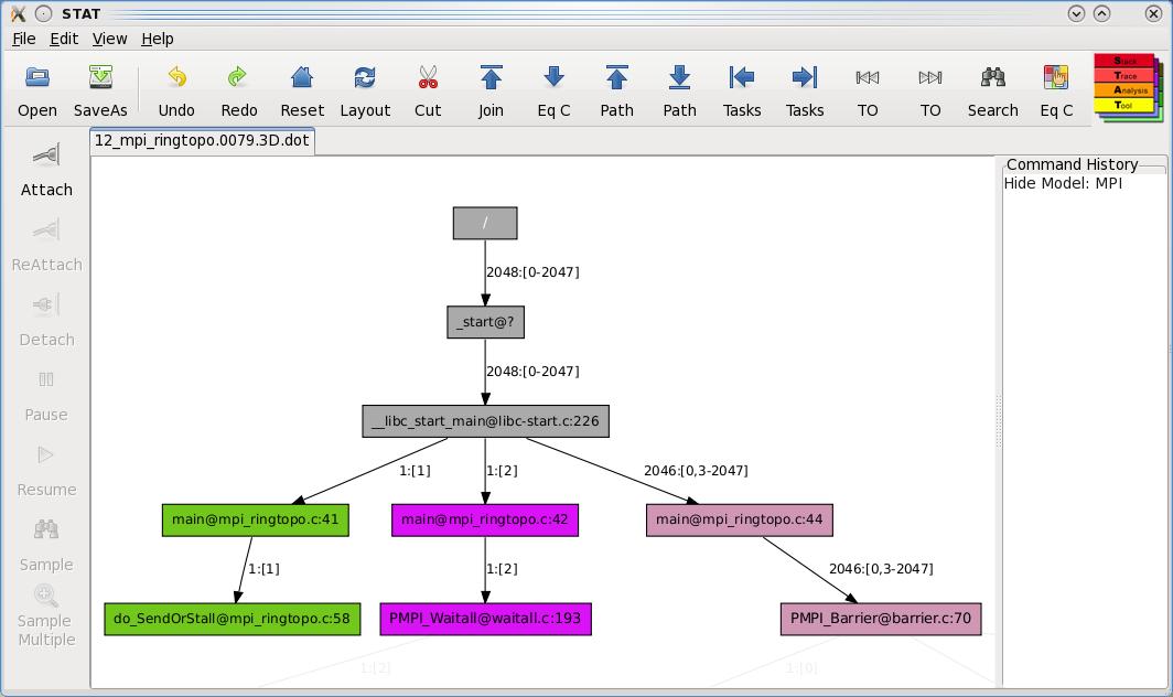 STAT GUI screenshot