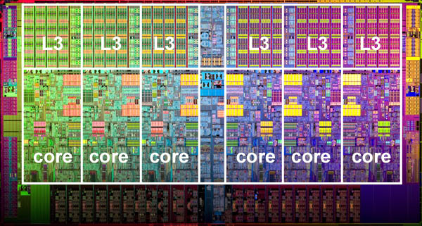 Intel Xeon processor with 6 cores and 6 L3 cache units